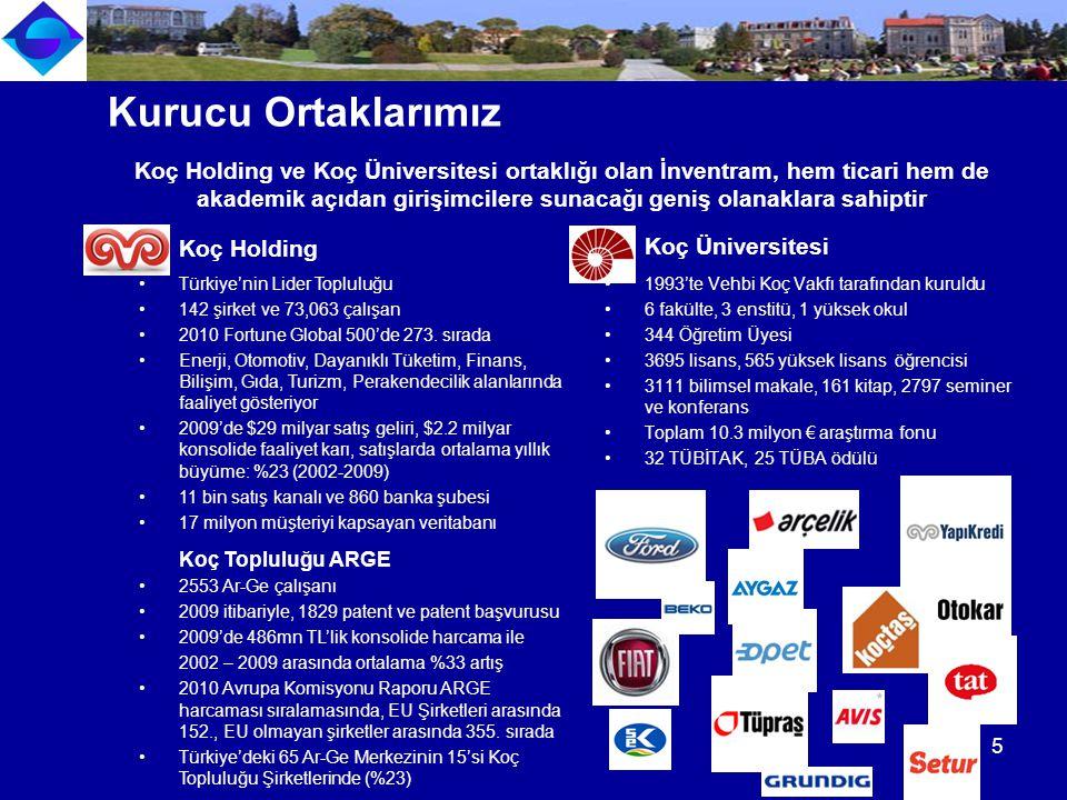 Koç Holding ve Koç Üniversitesi ortaklığı olan İnventram, hem ticari hem de akademik açıdan girişimcilere sunacağı geniş olanaklara sahiptir Türkiye'nin Lider Topluluğu 142 şirket ve 73,063 çalışan 2010 Fortune Global 500'de 273.
