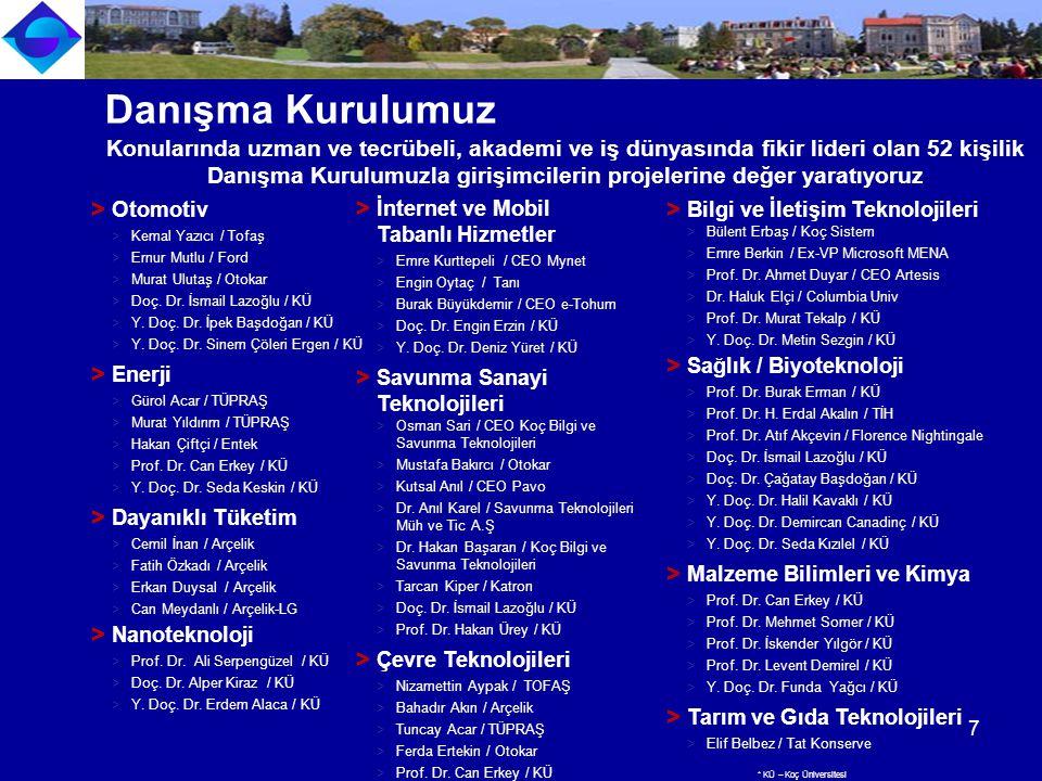 > Otomotiv >Kemal Yazıcı / Tofaş >Ernur Mutlu / Ford >Murat Ulutaş / Otokar >Doç. Dr. İsmail Lazoğlu / KÜ >Y. Doç. Dr. İpek Başdoğan / KÜ >Y. Doç. Dr.