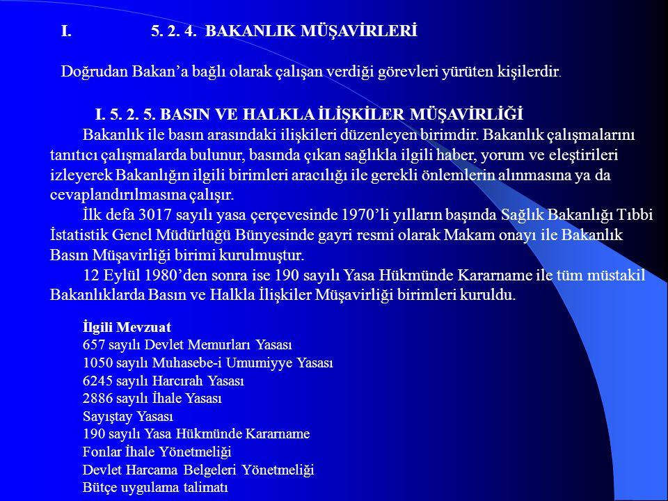 I. 5. 2. 4. BAKANLIK MÜŞAVİRLERİ Doğrudan Bakan'a bağlı olarak çalışan verdiği görevleri yürüten kişilerdir. I. 5. 2. 5. BASIN VE HALKLA İLİŞKİLER MÜŞ