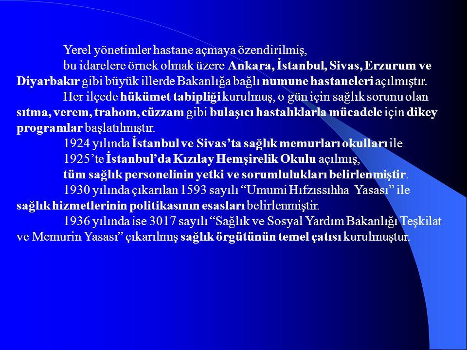 Yerel yönetimler hastane açmaya özendirilmiş, bu idarelere örnek olmak üzere Ankara, İstanbul, Sivas, Erzurum ve Diyarbakır gibi büyük illerde Bakanlı