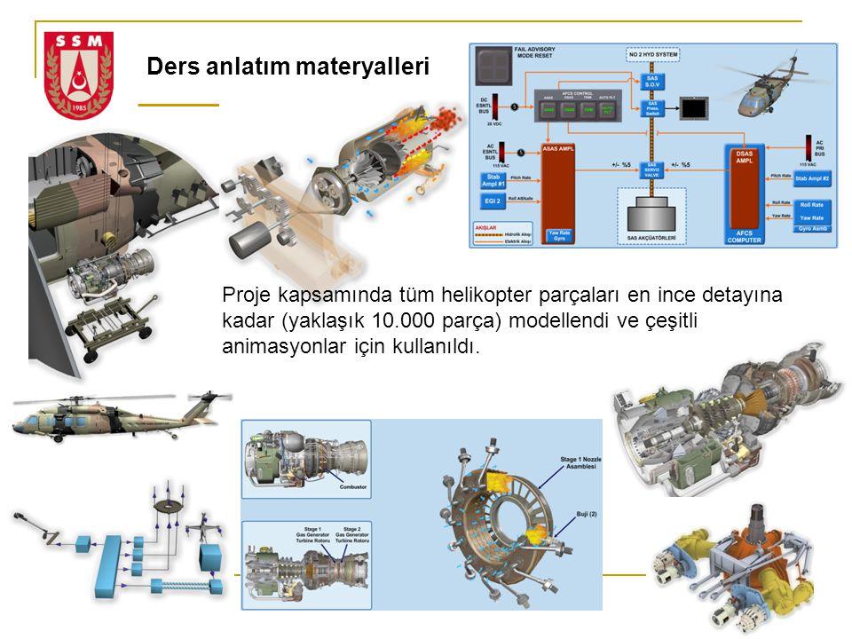Ders anlatım materyalleri Proje kapsamında tüm helikopter parçaları en ince detayına kadar (yaklaşık 10.000 parça) modellendi ve çeşitli animasyonlar