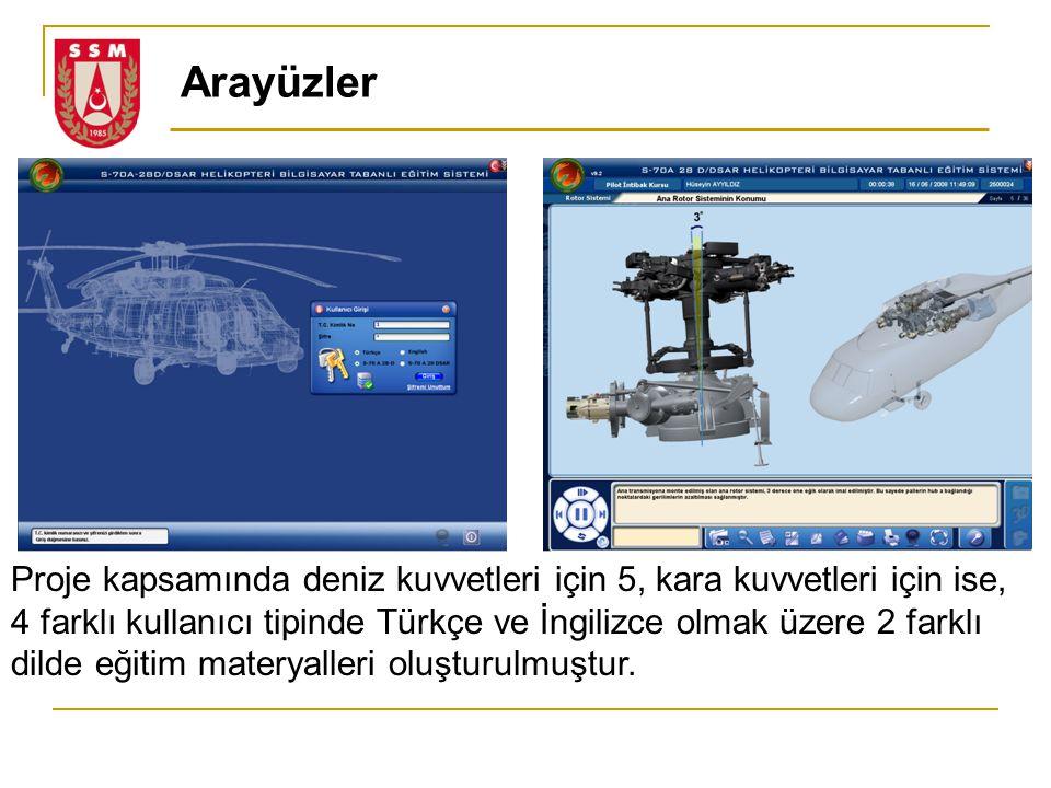 Arayüzler Proje kapsamında deniz kuvvetleri için 5, kara kuvvetleri için ise, 4 farklı kullanıcı tipinde Türkçe ve İngilizce olmak üzere 2 farklı dilde eğitim materyalleri oluşturulmuştur.