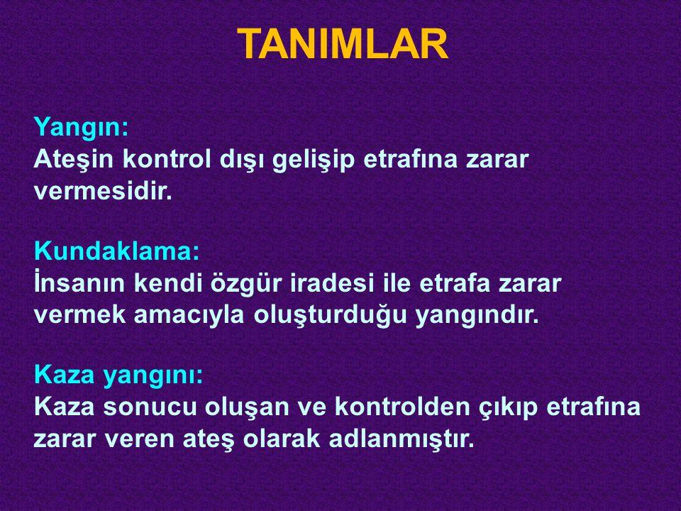 YANGIN ve CEZA HUKUKU Türk Ceza Kanunu Ceza Kanununun amacı MADDE 1.