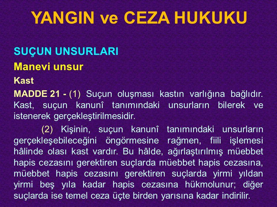 YANGIN ve CEZA HUKUKU SUÇUN UNSURLARI Manevi unsur Kast MADDE 21 -(1) Suçun oluşması kastın varlığına bağlıdır. Kast, suçun kanunî tanımındaki unsurla