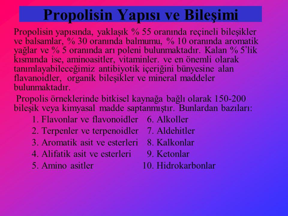 Propolisin Yapısı ve Bileşimi Propolisin yapısında, yaklaşık % 55 oranında reçineli bileşikler ve balsamlar, % 30 oranında balmumu, % 10 oranında aromatik yağlar ve % 5 oranında arı poleni bulunmaktadır.