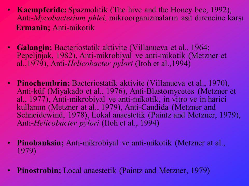 Kaempferide; Spazmolitik (The hive and the Honey bee, 1992), Anti-Mycobacterium phlei, mikroorganizmaların asit direncine karşı Ermanin; Anti-mikotik