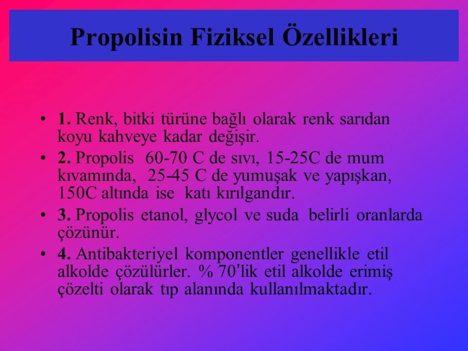 Propolisin Fiziksel Özellikleri 1. Renk, bitki türüne bağlı olarak renk sarıdan koyu kahveye kadar değişir. 2. Propolis 60-70 C de sıvı, 15-25C de mum