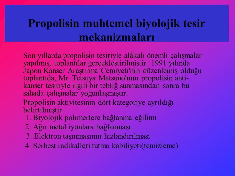 Propolisin muhtemel biyolojik tesir mekanizmaları Son yıllarda propolisin tesiriyle alâkalı önemli çalışmalar yapılmış, toplantılar gerçekleştirilmişt