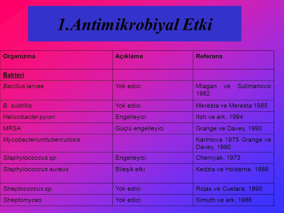 1.Antimikrobiyal Etki OrganizmaAçıklamaReferans Bakteri Bacillus larvaeYok ediciMlagan ve Sulimanovic 1982 B. subtillisYok ediciMeresta ve Meresta 198