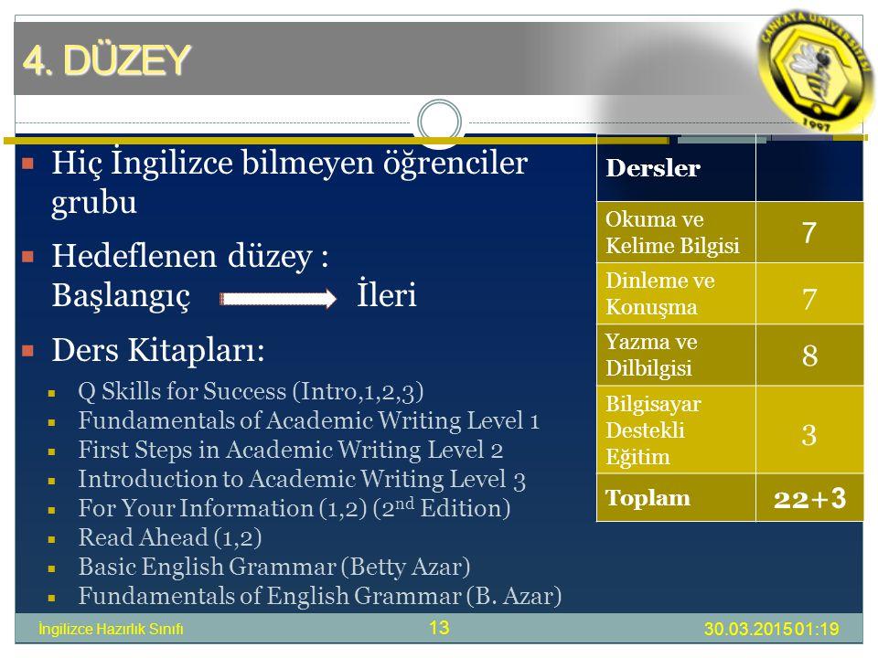 4. DÜZEY 30.03.2015 01:21 İngilizce Hazırlık Sınıfı 13  Hiç İngilizce bilmeyen öğrenciler grubu  Hedeflenen düzey : Başlangıç İleri  Ders Kitapları