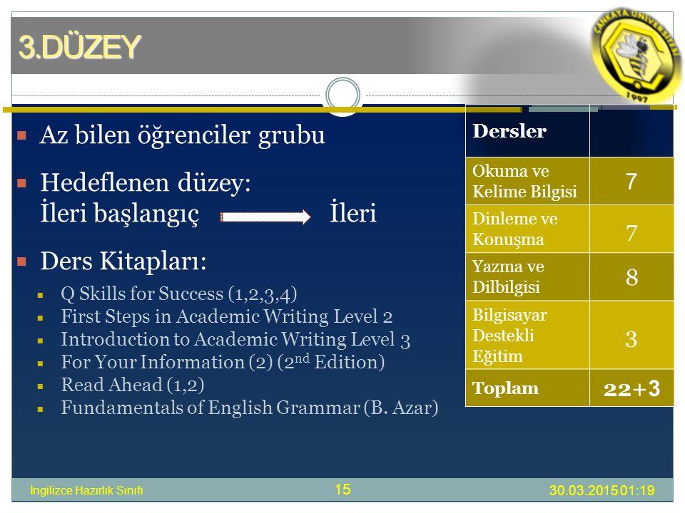 3.DÜZEY 30.03.2015 01:21 İngilizce Hazırlık Sınıfı 15  Az bilen öğrenciler grubu  Hedeflenen düzey: İleri başlangıç İleri  Ders Kitapları:  Q Skills for Success (1,2,3,4)  First Steps in Academic Writing Level 2  Introduction to Academic Writing Level 3  For Your Information (2) (2 nd Edition)  Read Ahead (1,2)  Fundamentals of English Grammar (B.