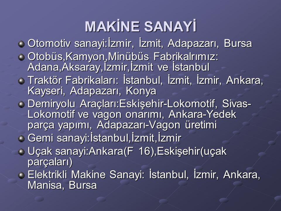 MAKİNE SANAYİ Otomotiv sanayi:İzmir, İzmit, Adapazarı, Bursa Otobüs,Kamyon,Minübüs Fabrikalrımız: Adana,Aksaray,İzmir,İzmit ve İstanbul Traktör Fabrik