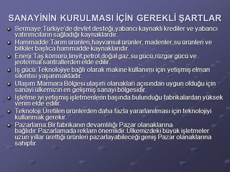 SANAYİNİN KURULMASI İÇİN GEREKLİ ŞARTLAR Sermaye:Türkiye'de devlet desteği,yabancı kaynaklı krediler ve yabancı yatırımcıların sağladığı kaynaklardır.