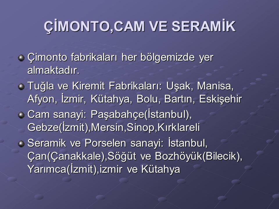 ÇİMONTO,CAM VE SERAMİK Çimonto fabrikaları her bölgemizde yer almaktadır. Tuğla ve Kiremit Fabrikaları: Uşak, Manisa, Afyon, İzmir, Kütahya, Bolu, Bar