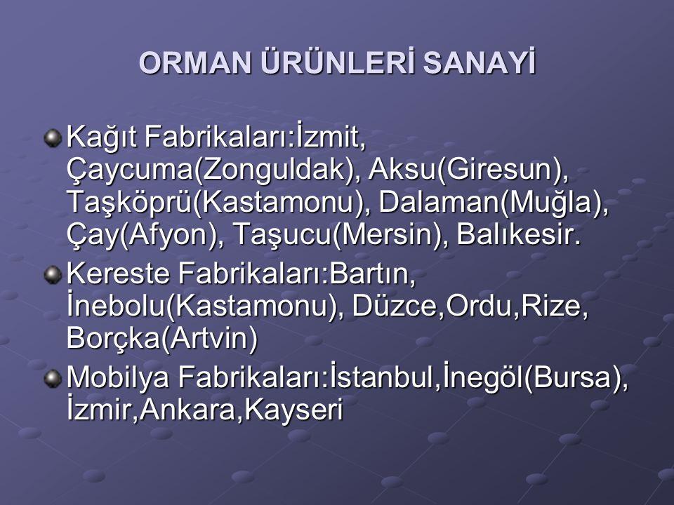 ORMAN ÜRÜNLERİ SANAYİ Kağıt Fabrikaları:İzmit, Çaycuma(Zonguldak), Aksu(Giresun), Taşköprü(Kastamonu), Dalaman(Muğla), Çay(Afyon), Taşucu(Mersin), Bal