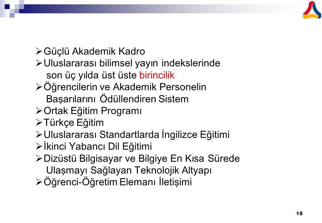 18  Güçlü Akademik Kadro  Uluslararası bilimsel yayın indekslerinde son üç yılda üst üste birincilik  Öğrencilerin ve Akademik Personelin Başarılar