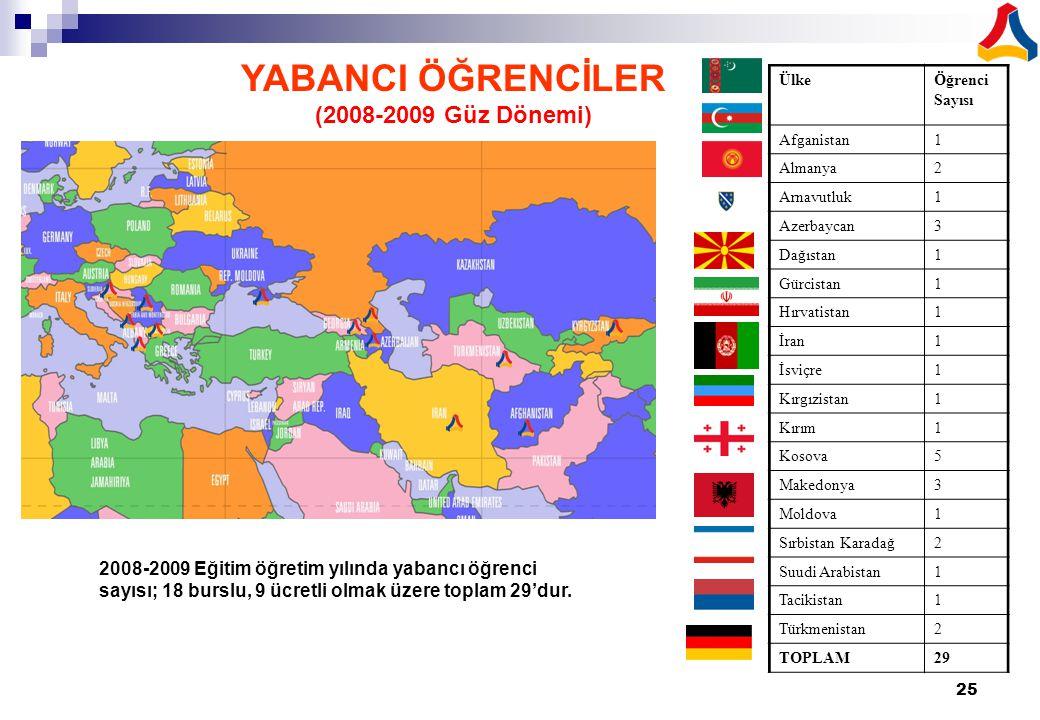 25 YABANCI ÖĞRENCİLER (2008-2009 Güz Dönemi) 2008-2009 Eğitim öğretim yılında yabancı öğrenci sayısı; 18 burslu, 9 ücretli olmak üzere toplam 29'dur.