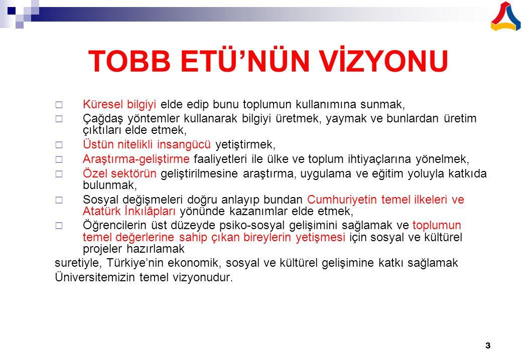 4 TOBB ETÜ'NÜN MİSYONU TOBB EKONOMİ VE TEKNOLOJİ ÜNİVERSİTESİ, Türkiye'nin ihtiyaç duyduğu insan gücünü yetiştiren, bilgiyi sağlayan ve bilgiyi teknolojiye dönüştüren, teorik ve uygulamalı araştırmaları yapabilen, kamu ve özel sektör ile işbirliğini geliştirecek kurumları işletebilen, küresel ve sektörel analizleri gerçekleştirebilen, ülkenin sosyal ve kültürel gelişimine ulusal duyarlılık zemininde katkıda bulunan bir yapılanma içinde olur.