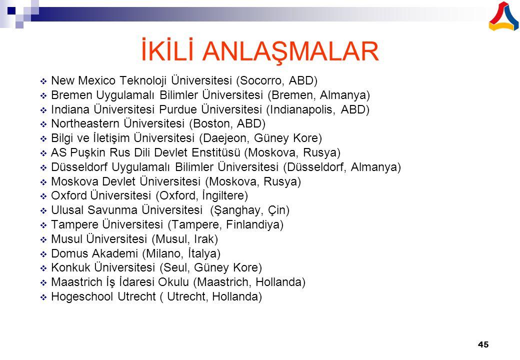 45 İKİLİ ANLAŞMALAR  New Mexico Teknoloji Üniversitesi (Socorro, ABD)  Bremen Uygulamalı Bilimler Üniversitesi (Bremen, Almanya)  Indiana Üniversit