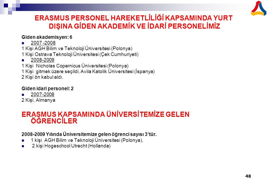 48 ERASMUS PERSONEL HAREKETLİLİĞİ KAPSAMINDA YURT DIŞINA GİDEN AKADEMİK VE İDARİ PERSONELİMİZ Giden akademisyen: 6 2007 -2008 1 Kişi AGH Bilim ve Tekn