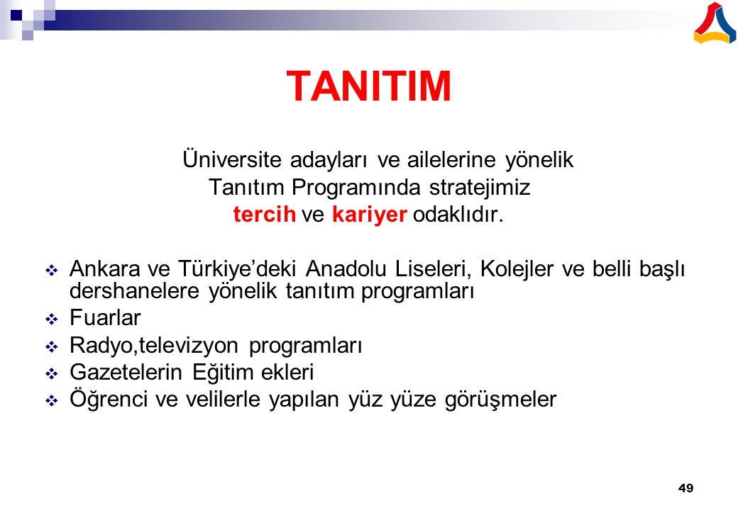 49 TANITIM Üniversite adayları ve ailelerine yönelik Tanıtım Programında stratejimiz tercih ve kariyer odaklıdır.  Ankara ve Türkiye'deki Anadolu Lis