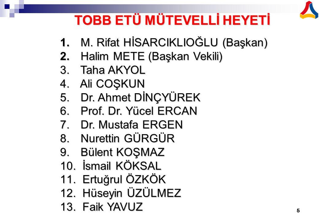 5 1. M. Rifat HİSARCIKLIOĞLU (Başkan) 2. Halim METE (Başkan Vekili) 3. Taha AKYOL 4. Ali COŞKUN 5. Dr. Ahmet DİNÇYÜREK 6. Prof. Dr. Yücel ERCAN 7. Dr.