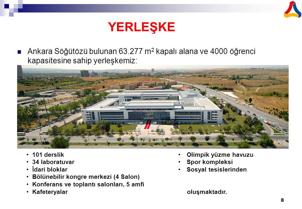 8 YERLEŞKE Ankara Söğütözü bulunan 63.277 m 2 kapalı alana ve 4000 öğrenci kapasitesine sahip yerleşkemiz: Olimpik yüzme havuzu Spor kompleksi Sosyal