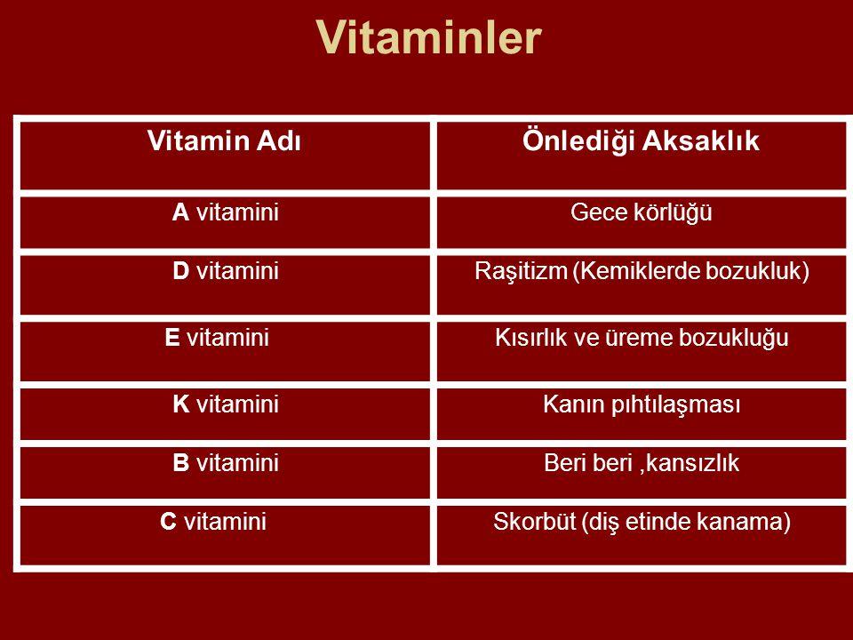Vitaminler Vitamin AdıÖnlediği Aksaklık A vitaminiGece körlüğü D vitaminiRaşitizm (Kemiklerde bozukluk) E vitamini Kısırlık ve üreme bozukluğu K vitam