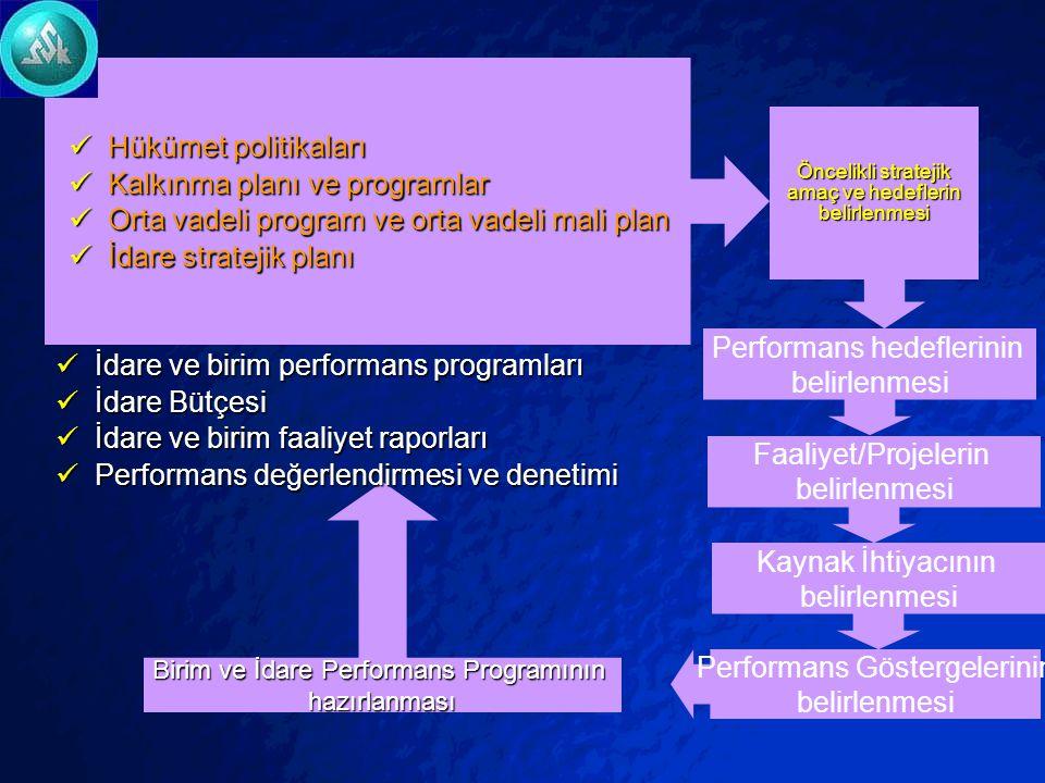 © 2003 By Default! A Free sample background from www.powerpointbackgrounds.com Slide 22 STRATEJİK PLANLAMA VE PERFORMANS ESASLI BÜTÇELEME STRATEJİK PL
