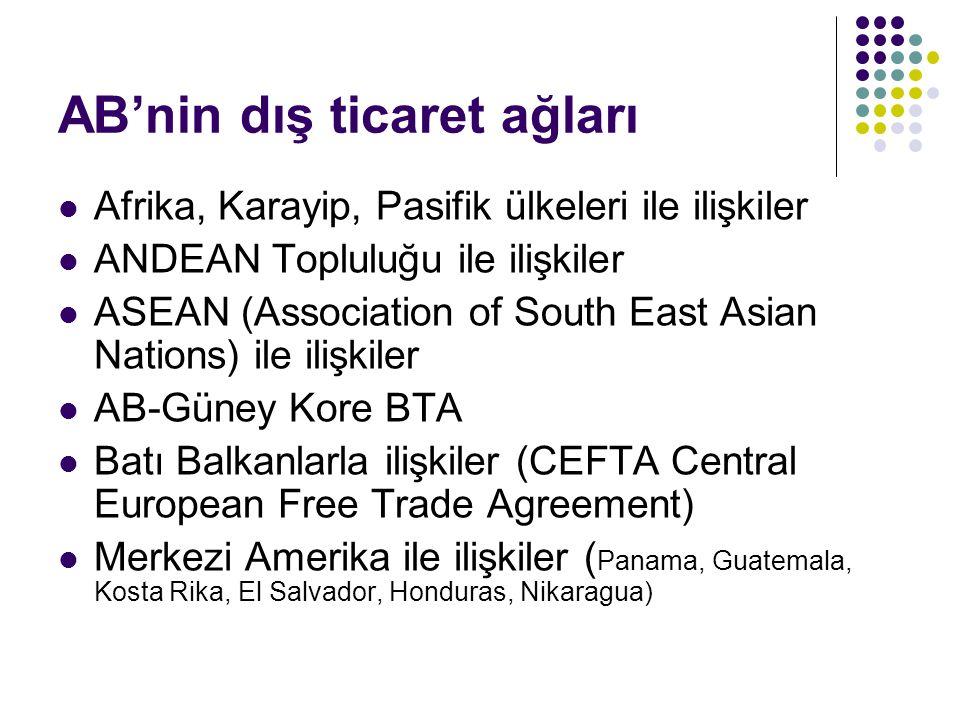 15 AB Dış Ticaret politikası – üç boyutlu Çok taraflı DTÖ – Doha Müzakereleri İkili STBleri / Bölgesel Tek taraflı GSP, EBA vb 3 BOYUT