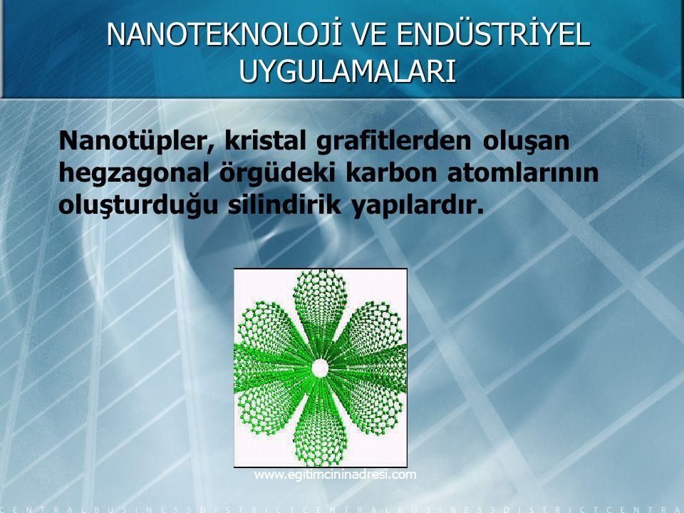 NANOTEKNOLOJİ VE ENDÜSTRİYEL UYGULAMALARI Nanotüpler, kristal grafitlerden oluşan hegzagonal örgüdeki karbon atomlarının oluşturduğu silindirik yapıla