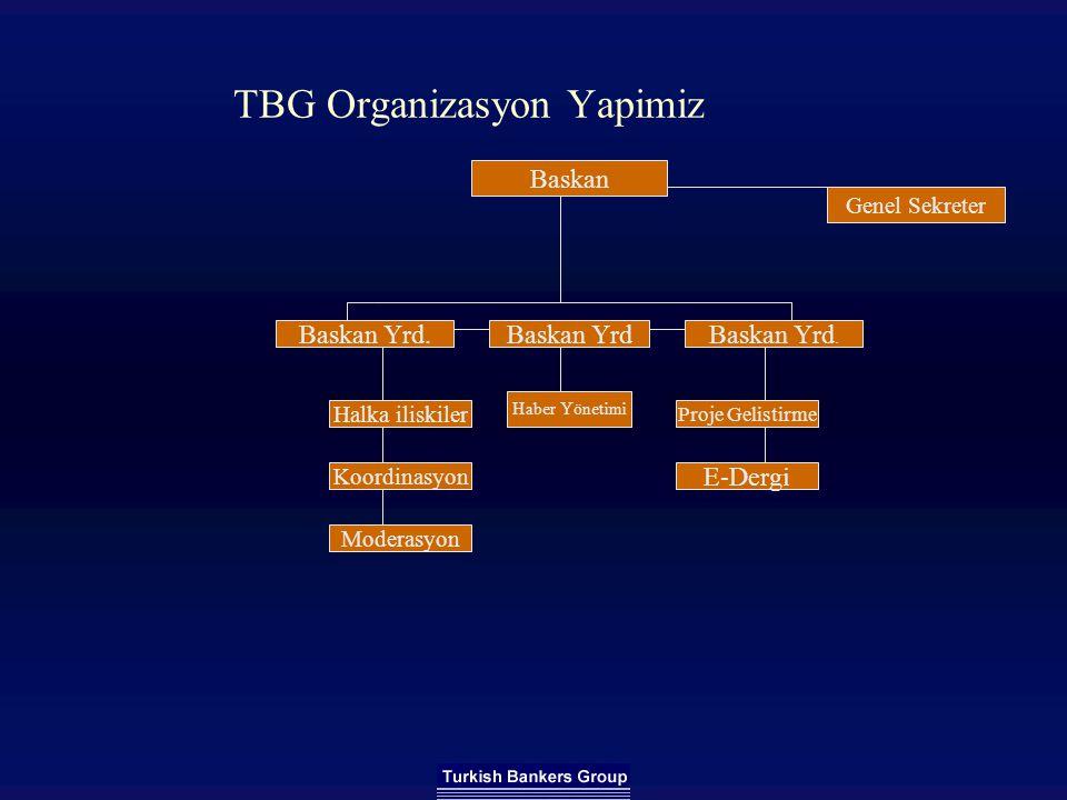 TBG Organizasyon Yapimiz Baskan Baskan Yrd. Halka iliskiler Proje Gelistirme Koordinasyon Moderasyon E-Dergi Genel Sekreter Baskan Yrd Haber Yönetimi