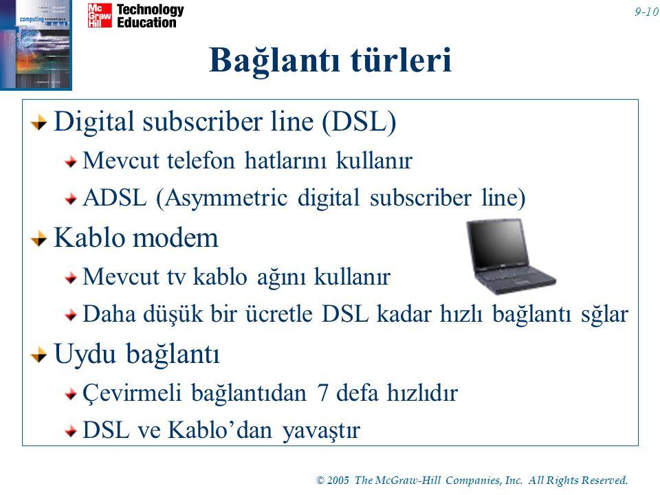 © 2005 The McGraw-Hill Companies, Inc. All Rights Reserved. 9-10 Bağlantı türleri Digital subscriber line (DSL) Mevcut telefon hatlarını kullanır ADSL