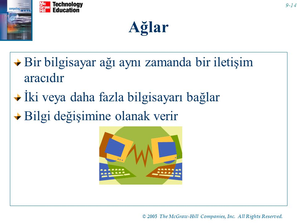 © 2005 The McGraw-Hill Companies, Inc. All Rights Reserved. 9-14 Ağlar Bir bilgisayar ağı aynı zamanda bir iletişim aracıdır İki veya daha fazla bilgi
