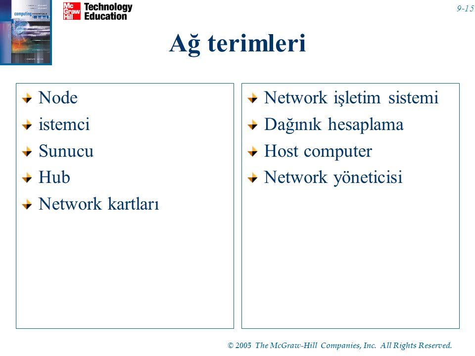 © 2005 The McGraw-Hill Companies, Inc. All Rights Reserved. 9-15 Ağ terimleri Node istemci Sunucu Hub Network kartları Network işletim sistemi Dağınık