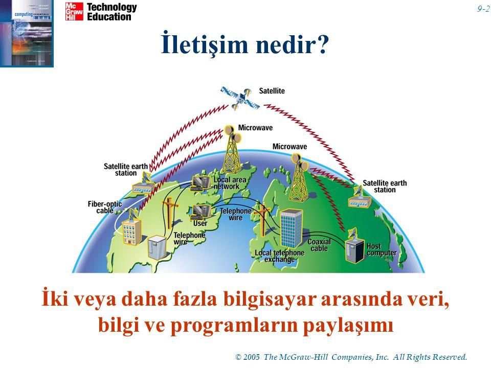 © 2005 The McGraw-Hill Companies, Inc. All Rights Reserved. 9-2 İletişim nedir? İki veya daha fazla bilgisayar arasında veri, bilgi ve programların pa