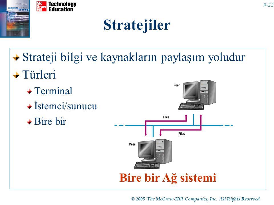 © 2005 The McGraw-Hill Companies, Inc. All Rights Reserved. 9-22 Stratejiler Strateji bilgi ve kaynakların paylaşım yoludur Türleri Terminal İstemci/s