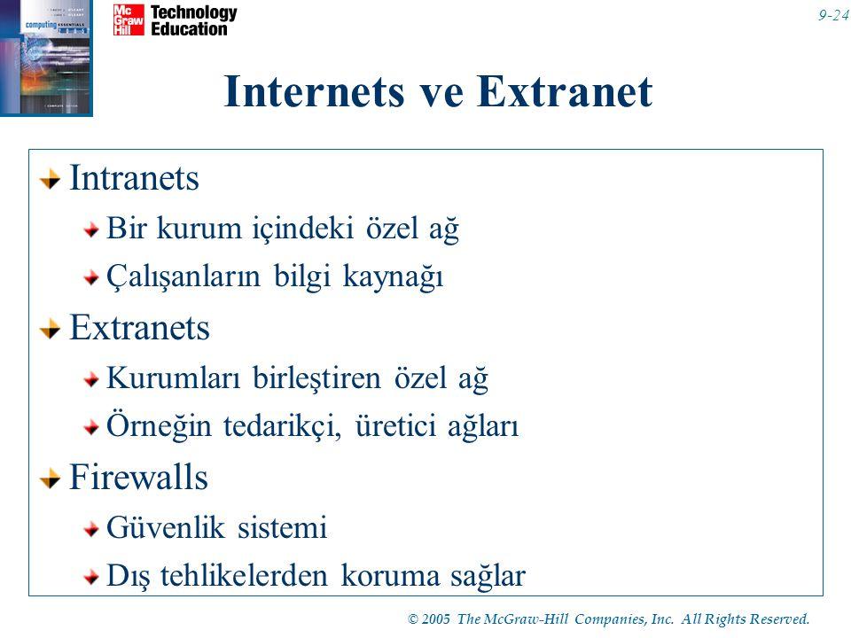 © 2005 The McGraw-Hill Companies, Inc. All Rights Reserved. 9-24 Internets ve Extranet Intranets Bir kurum içindeki özel ağ Çalışanların bilgi kaynağı