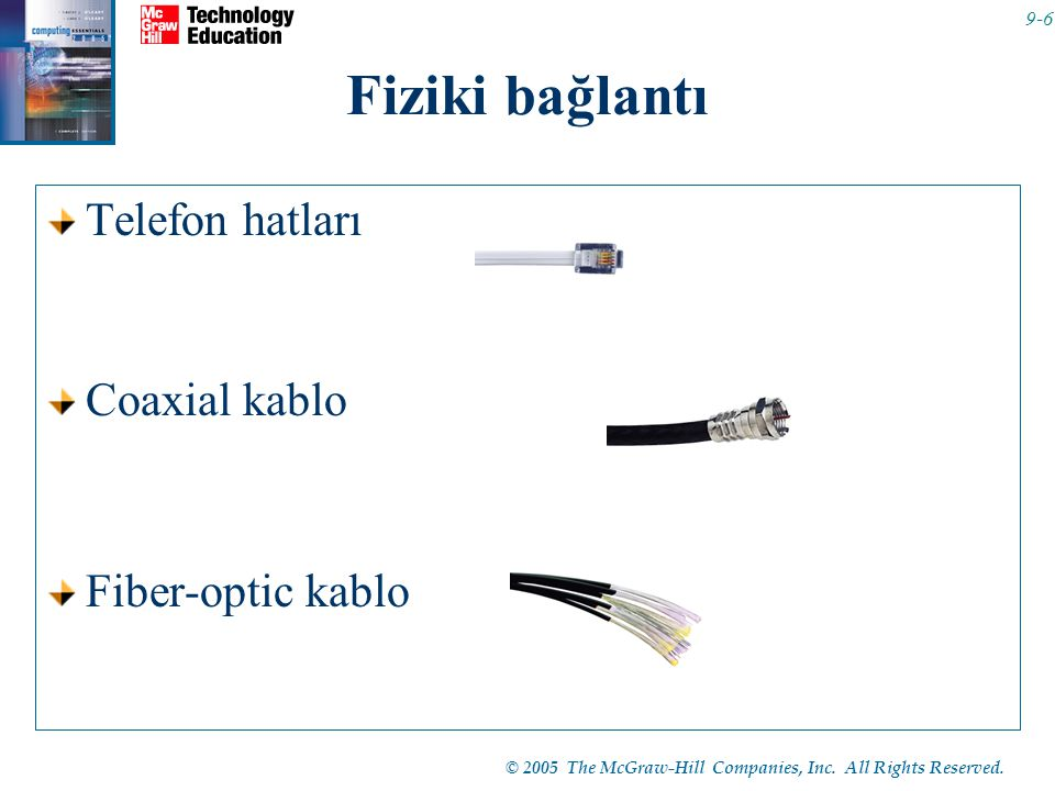 © 2005 The McGraw-Hill Companies, Inc. All Rights Reserved. 9-6 Fiziki bağlantı Telefon hatları Coaxial kablo Fiber-optic kablo