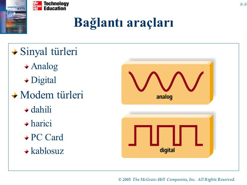 © 2005 The McGraw-Hill Companies, Inc. All Rights Reserved. 9-9 Bağlantı araçları Sinyal türleri Analog Digital Modem türleri dahili harici PC Card ka