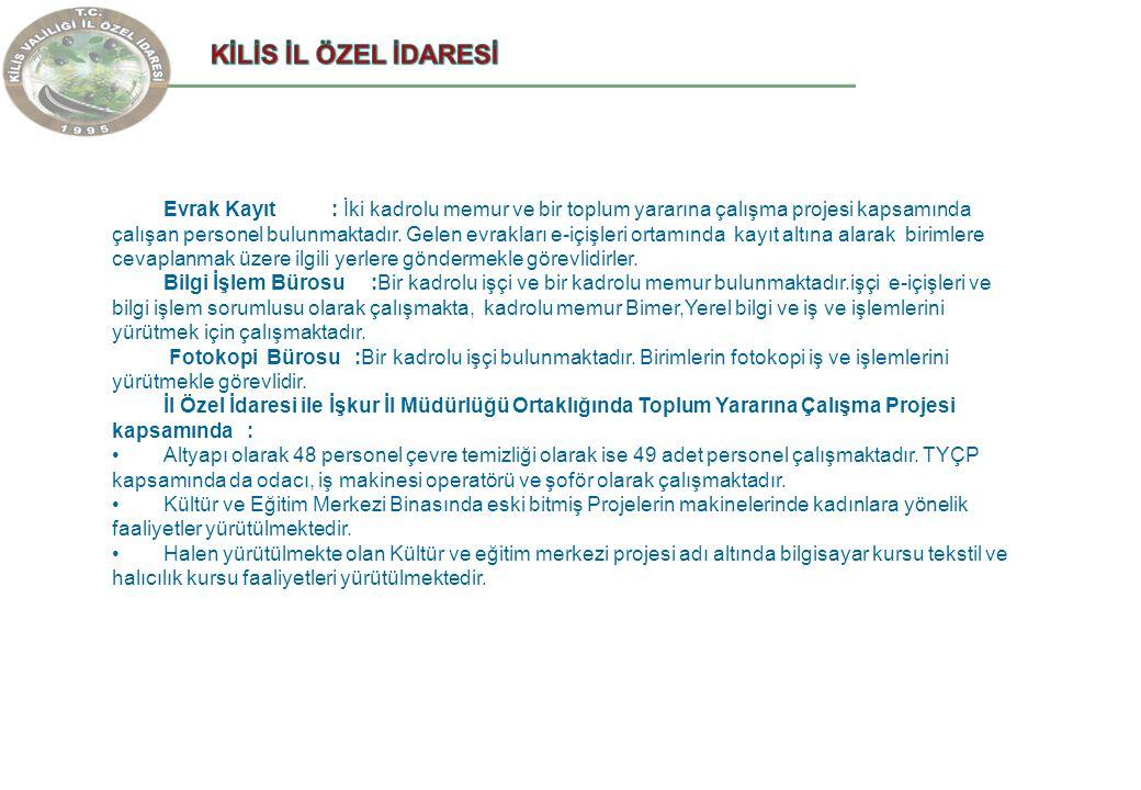 Evrak Kayıt : İki kadrolu memur ve bir toplum yararına çalışma projesi kapsamında çalışan personel bulunmaktadır.