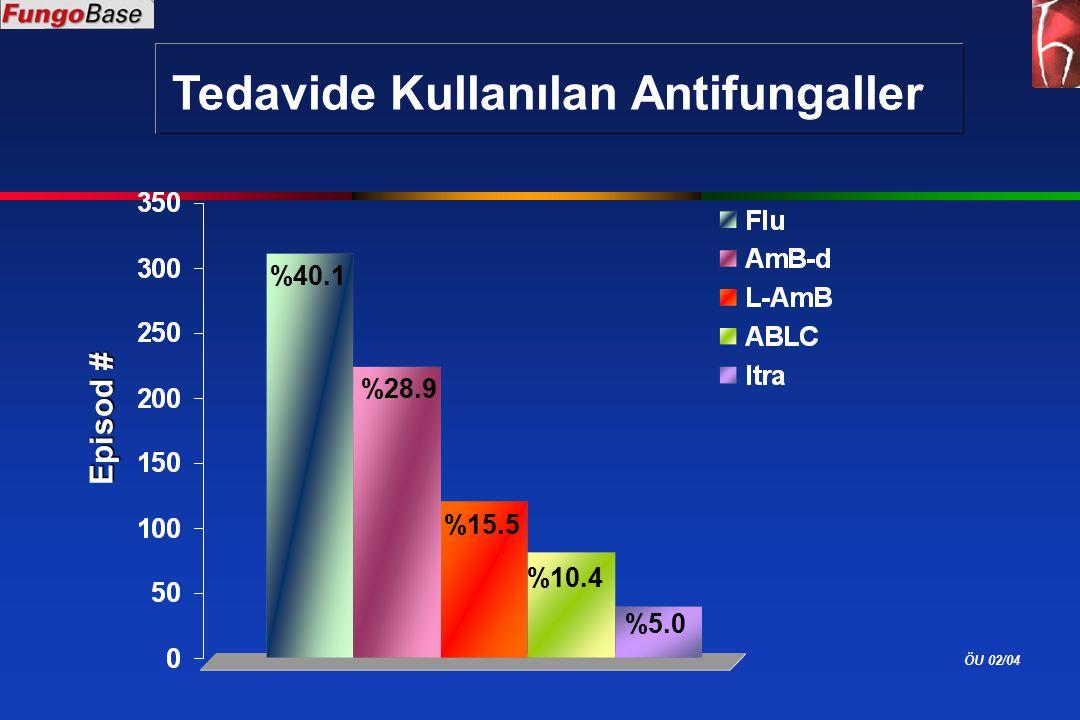 ÖU 02/04 Episod # %28.9 %40.1 %15.5 %10.4 %5.0 Tedavide Kullanılan Antifungaller