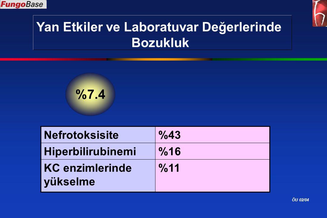 ÖU 02/04 Nefrotoksisite%43 Hiperbilirubinemi%16 KC enzimlerinde yükselme %11 Yan Etkiler ve Laboratuvar Değerlerinde Bozukluk %7.4