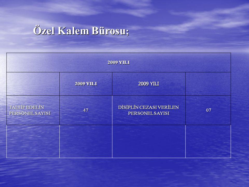 Özel Kalem Bürosu ; Özel Kalem Bürosu ; 2009 YILI TALTİF EDELİN PERSONEL SAYISI 47 DİSİPLİN CEZASI VERİLEN PERSONEL SAYISI 07 07