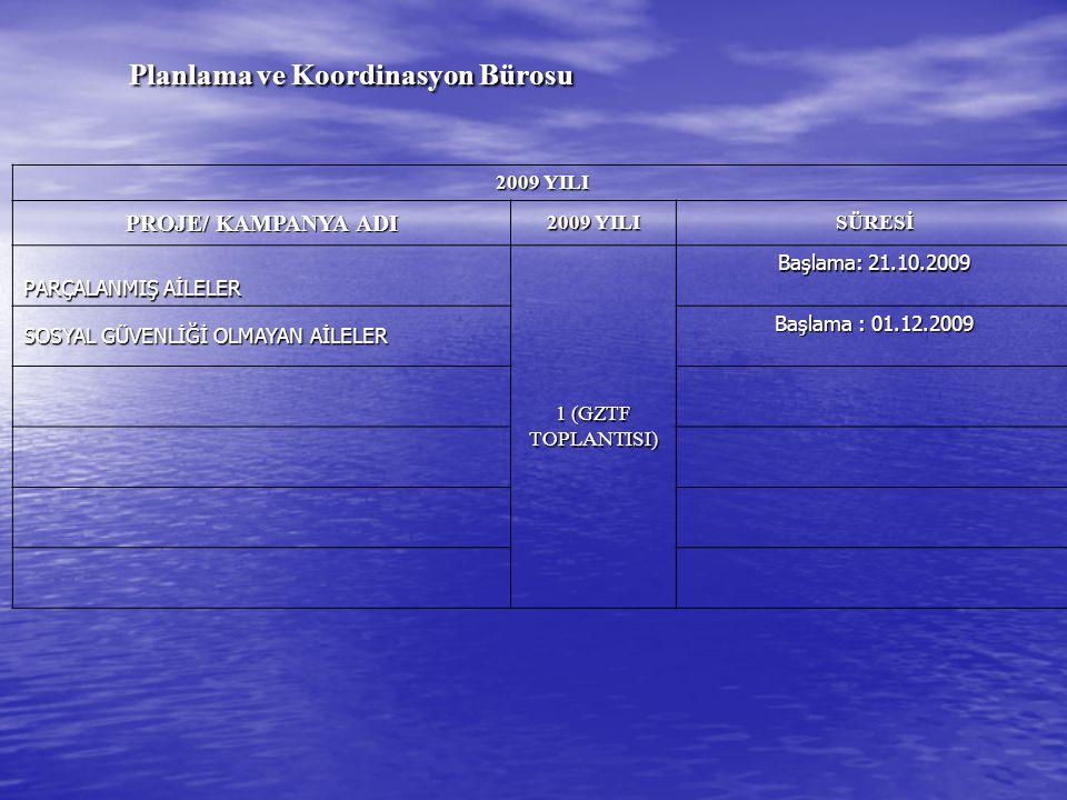 Planlama ve Koordinasyon Bürosu Planlama ve Koordinasyon Bürosu 2009 YILI PROJE/ KAMPANYA ADI 2009 YILI SÜRESİ PARÇALANMIŞ AİLELER 1 (GZTF TOPLANTISI)