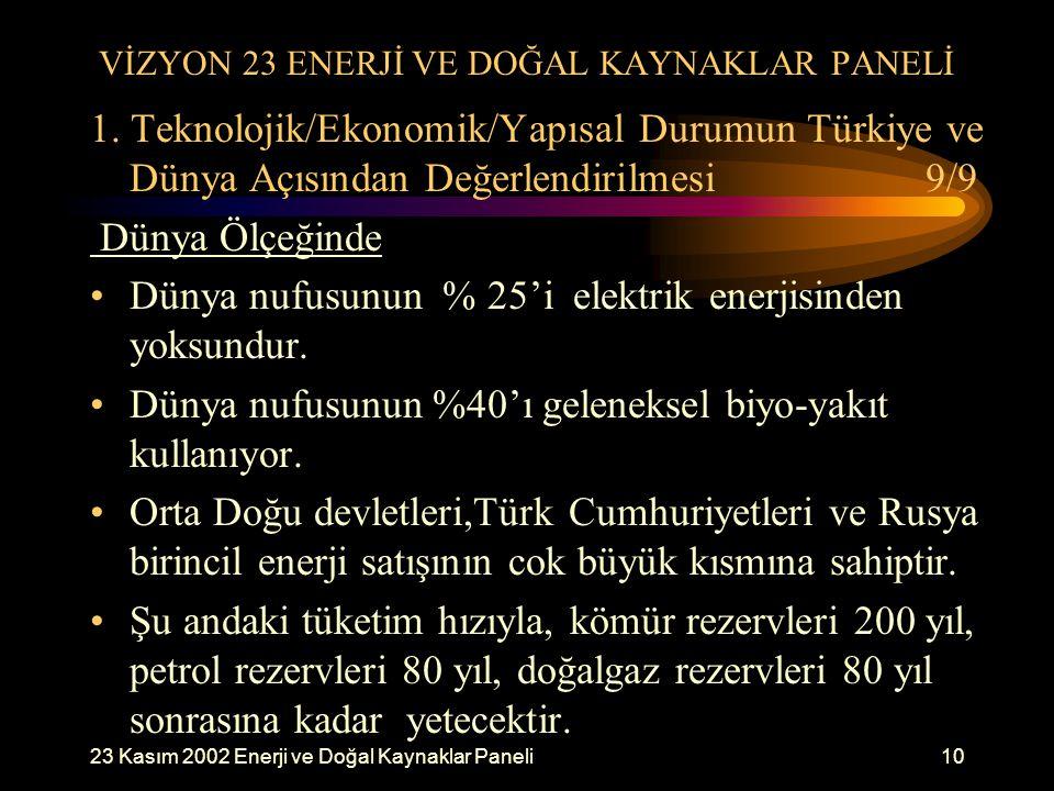 23 Kasım 2002 Enerji ve Doğal Kaynaklar Paneli10 VİZYON 23 ENERJİ VE DOĞAL KAYNAKLAR PANELİ 1. Teknolojik/Ekonomik/Yapısal Durumun Türkiye ve Dünya Aç