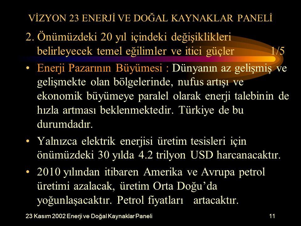 23 Kasım 2002 Enerji ve Doğal Kaynaklar Paneli11 VİZYON 23 ENERJİ VE DOĞAL KAYNAKLAR PANELİ 2. Önümüzdeki 20 yıl içindeki değişiklikleri belirleyecek