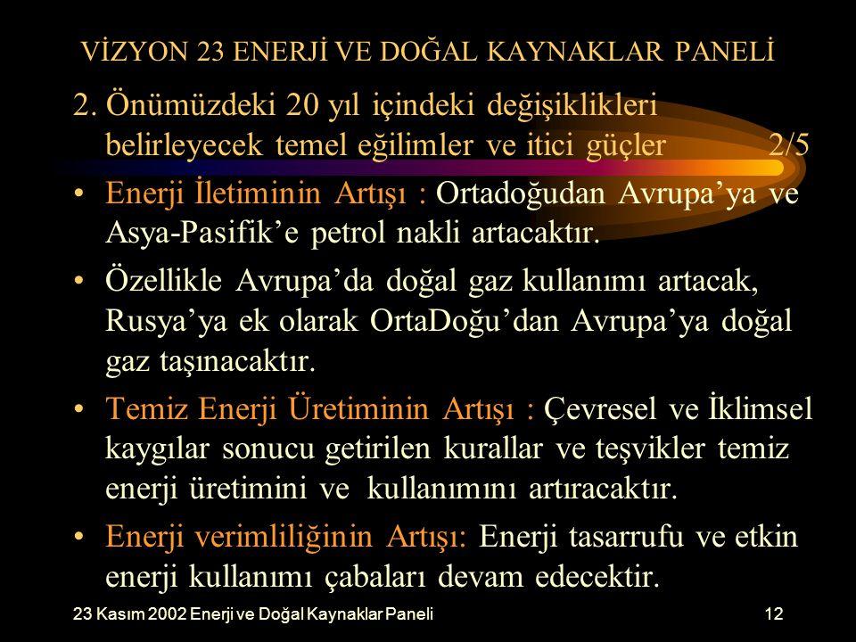 23 Kasım 2002 Enerji ve Doğal Kaynaklar Paneli12 VİZYON 23 ENERJİ VE DOĞAL KAYNAKLAR PANELİ 2. Önümüzdeki 20 yıl içindeki değişiklikleri belirleyecek
