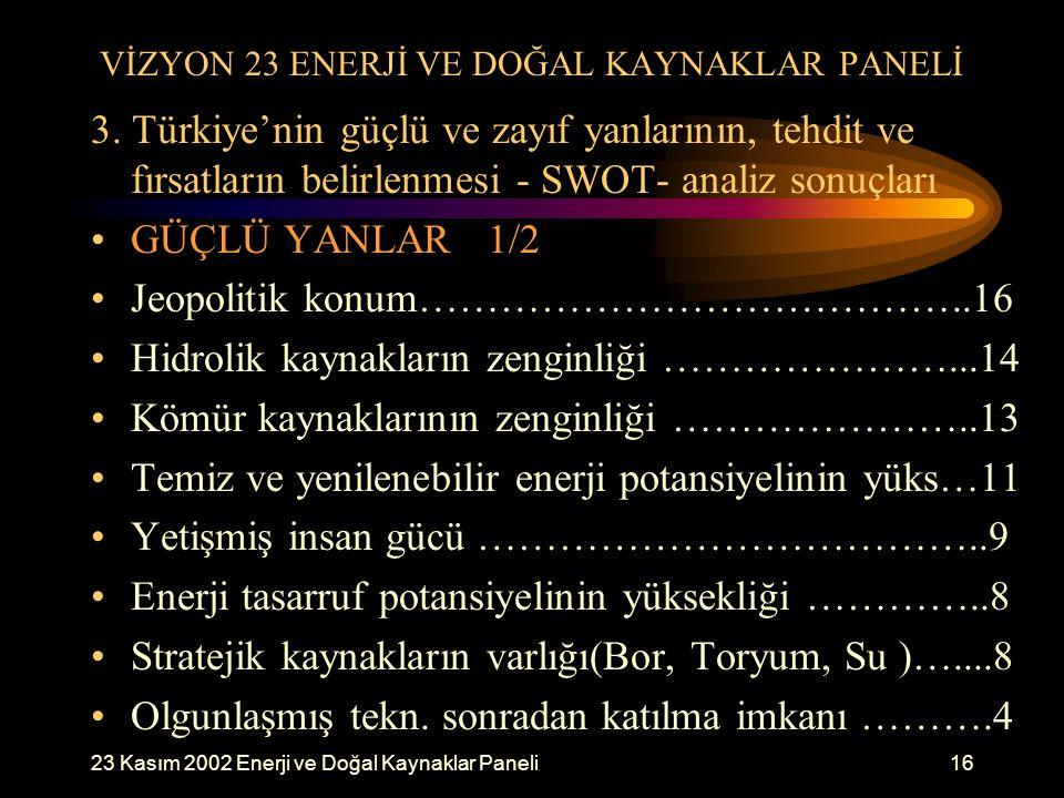 23 Kasım 2002 Enerji ve Doğal Kaynaklar Paneli16 VİZYON 23 ENERJİ VE DOĞAL KAYNAKLAR PANELİ 3. Türkiye'nin güçlü ve zayıf yanlarının, tehdit ve fırsat