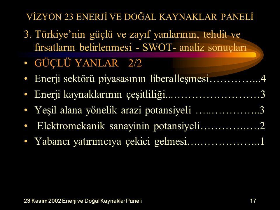 23 Kasım 2002 Enerji ve Doğal Kaynaklar Paneli17 VİZYON 23 ENERJİ VE DOĞAL KAYNAKLAR PANELİ 3. Türkiye'nin güçlü ve zayıf yanlarının, tehdit ve fırsat